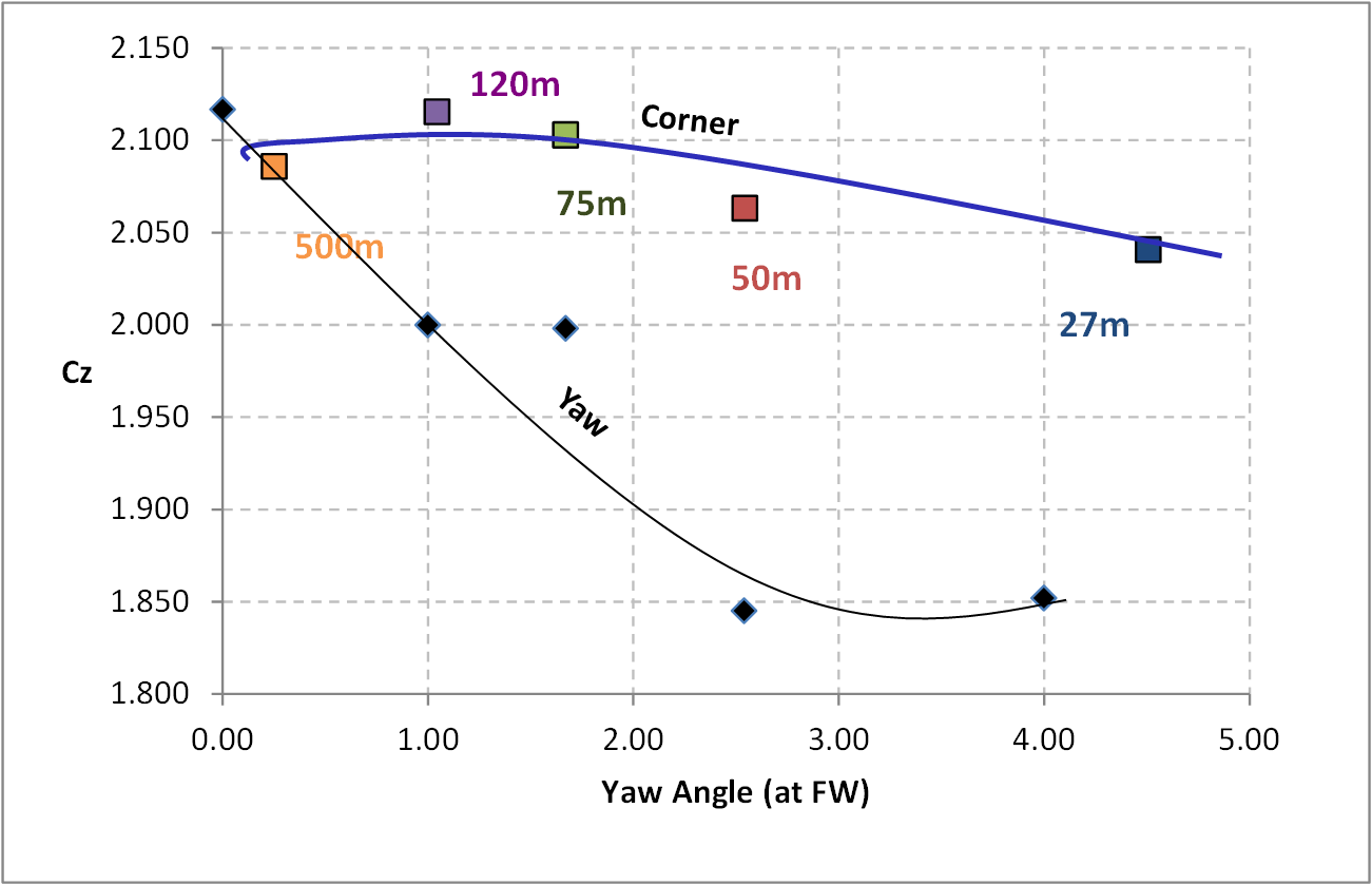 cz due process Czochralski crystal growth process  cz process - first stage  in the melt (due  to segregation) and therefore also the percentage incorporated into the crystal.