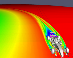 An image showing velocity contours of F3 car in a corner