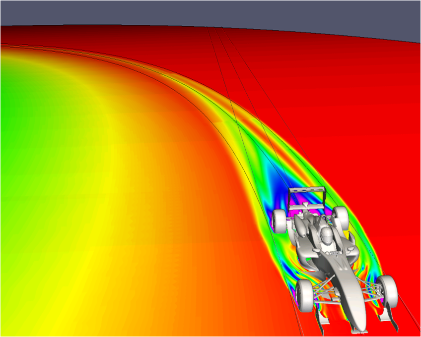 Cornering Flow in OpenFOAM® | Experts in CFD | TotalSim Ltd