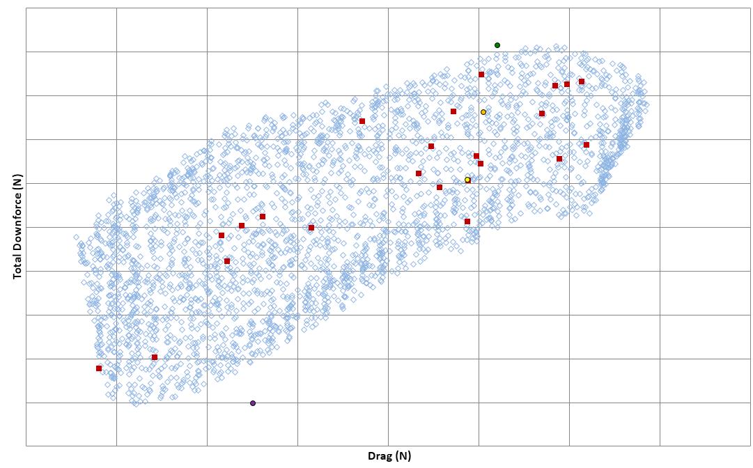 3d Wing Simulation In openfoam