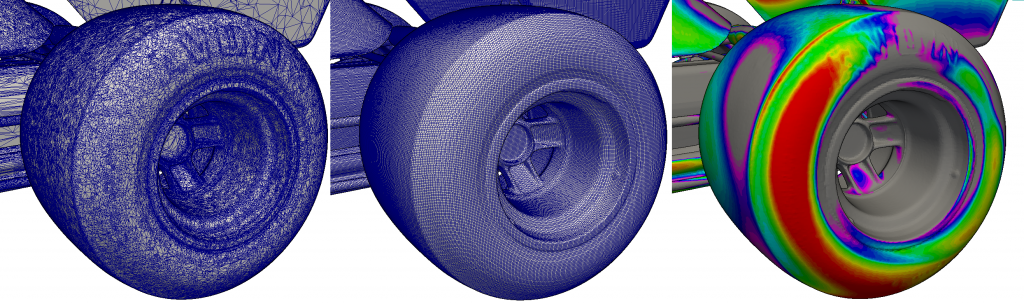 Straight from scan into CFD