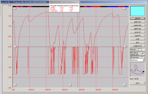 Lap simulation using RaceSim