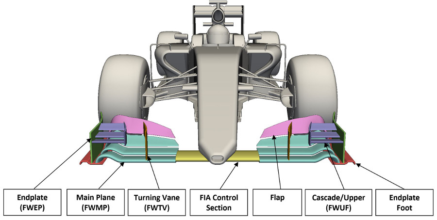 F1 Front Wing Components