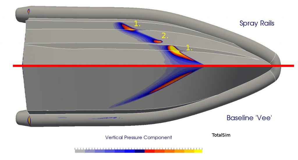 Spray Rail Performance in CFD